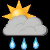 La météo à Jallieu
