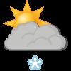 La météo à Eyssarvia